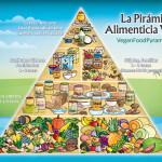 5. La pirámide vegana y los 4 grupos de alimentos